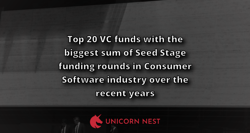 Top 20 VC funds with the biggest sum of Seed Stage funding rounds in Consumer Software industry over the recent years