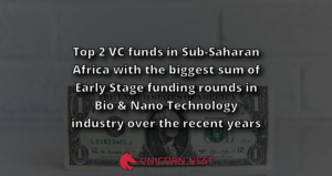 Top 2 VC funds in Sub-Saharan Africa with the biggest sum of Early Stage funding rounds in Bio & Nano Technology industry over the recent years