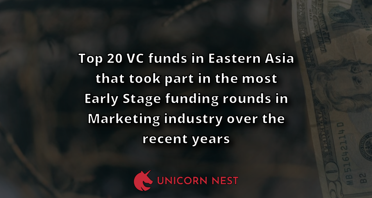Top 20 VC funds in Eastern Asia that took part in the most Early Stage funding rounds in Marketing industry over the recent years