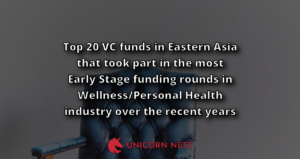 Top 20 VC funds in Eastern Asia that took part in the most Early Stage funding rounds in Wellness/Personal Health industry over the recent years