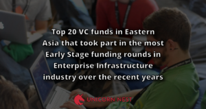 Top 20 VC funds in Eastern Asia that took part in the most Early Stage funding rounds in Enterprise Infrastructure industry over the recent years