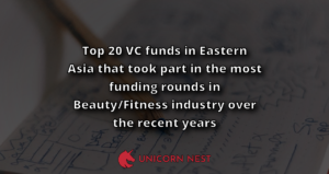 Top 20 VC funds in Eastern Asia that took part in the most funding rounds in Beauty/Fitness industry over the recent years