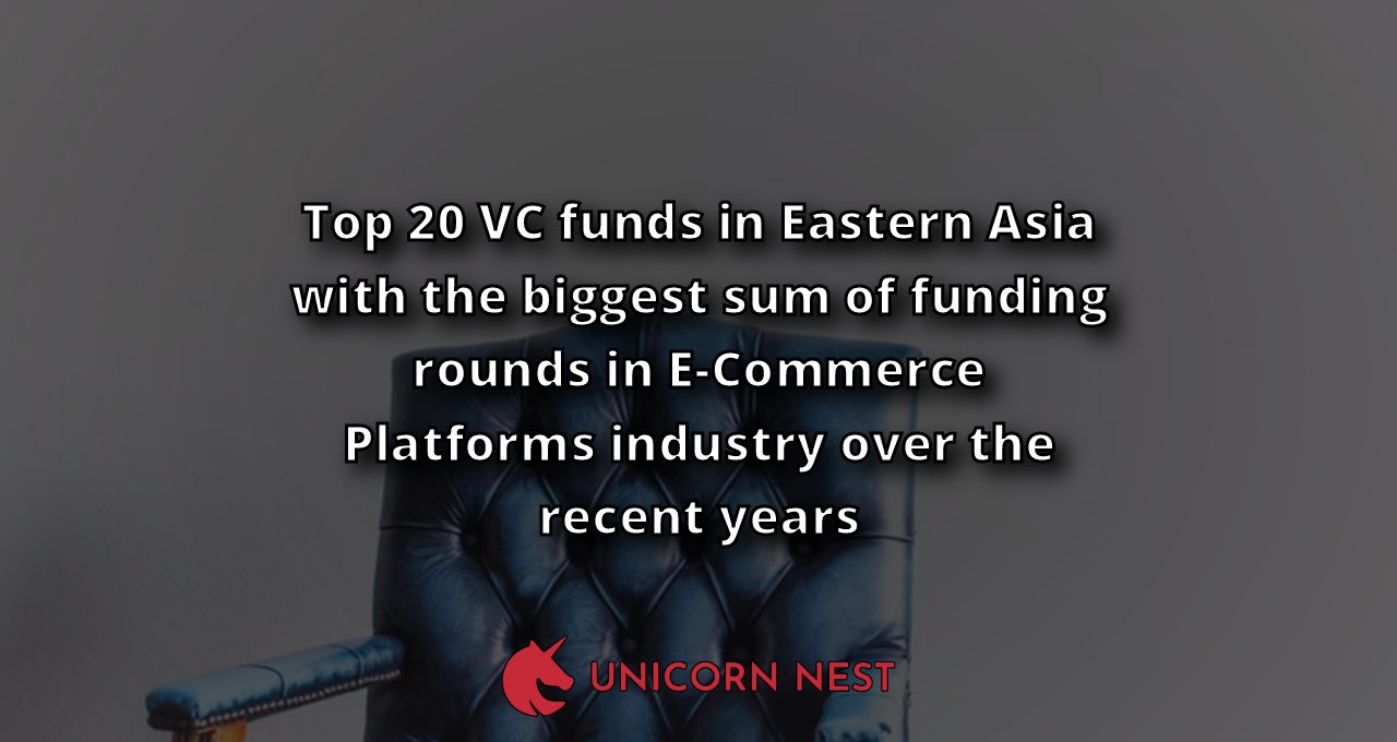Top 20 VC funds in Eastern Asia with the biggest sum of funding rounds in E-Commerce Platforms industry over the recent years