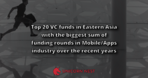 Top 20 VC funds in Eastern Asia with the biggest sum of funding rounds in Mobile/Apps industry over the recent years