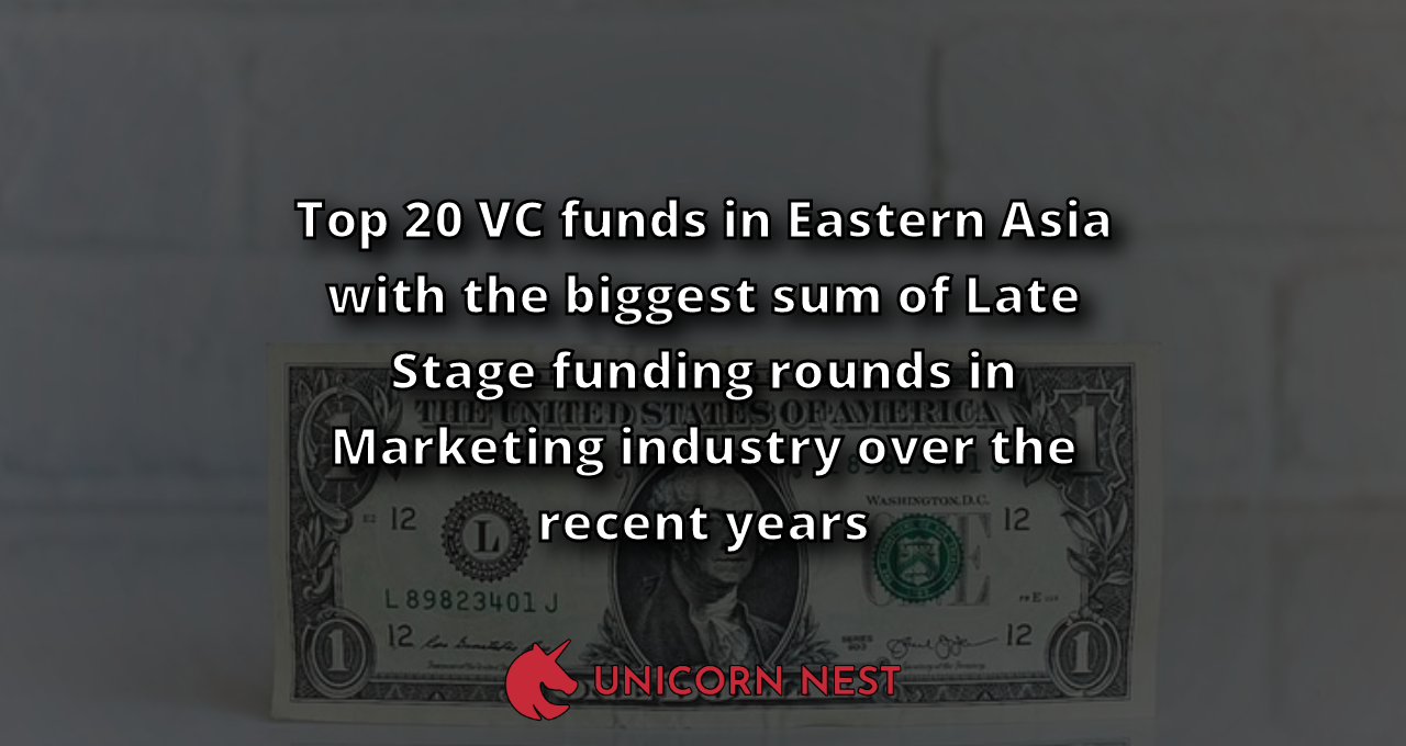 Top 20 VC funds in Eastern Asia with the biggest sum of Late Stage funding rounds in Marketing industry over the recent years