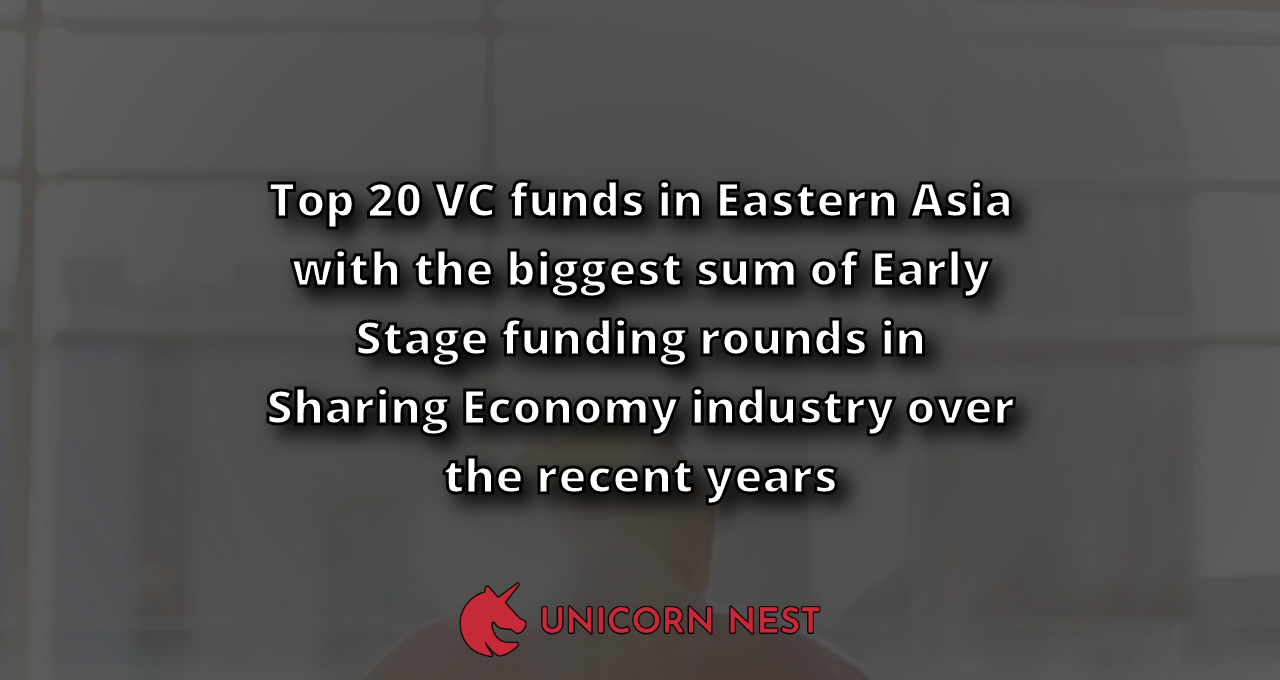 Top 20 VC funds in Eastern Asia with the biggest sum of Early Stage funding rounds in Sharing Economy industry over the recent years