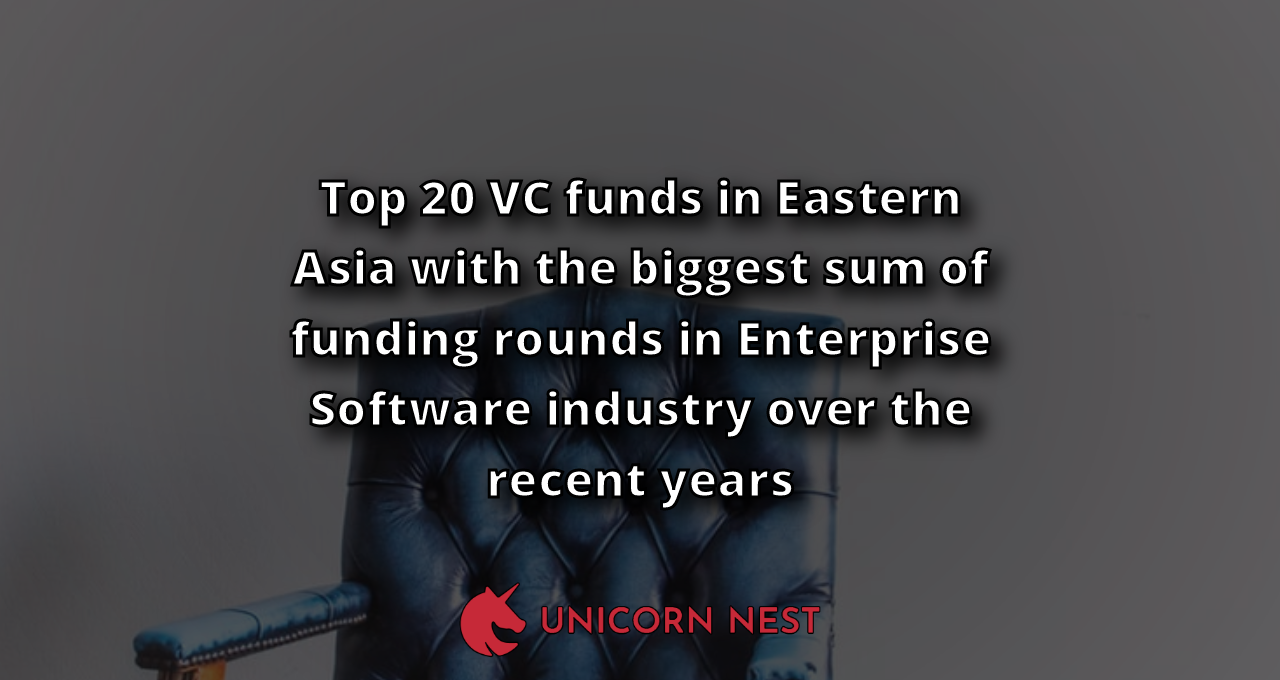 Top 20 VC funds in Eastern Asia with the biggest sum of funding rounds in Enterprise Software industry over the recent years