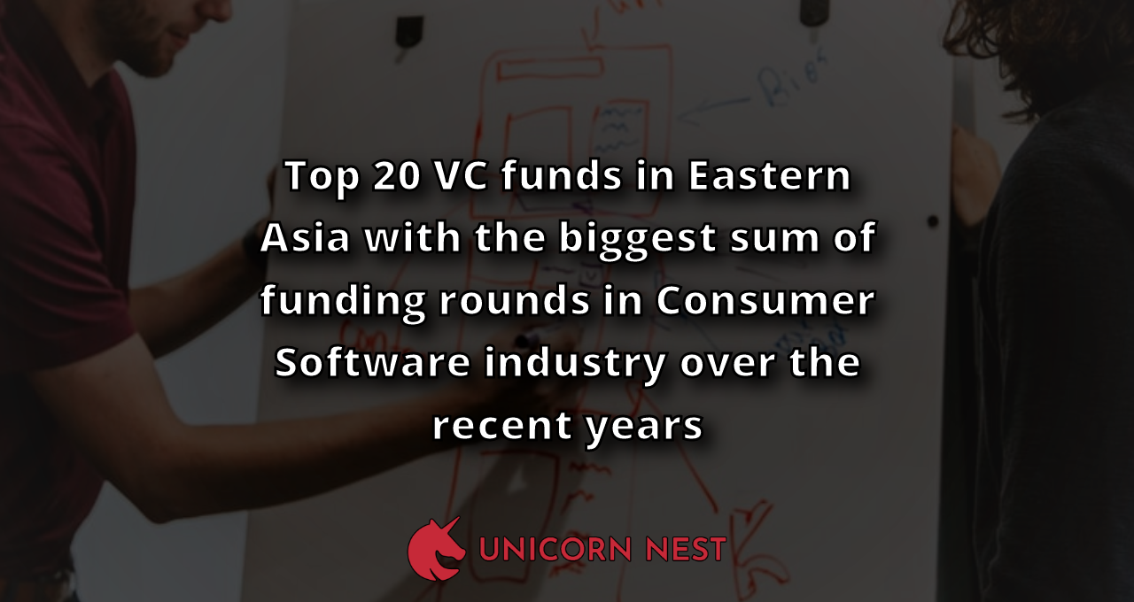 Top 20 VC funds in Eastern Asia with the biggest sum of funding rounds in Consumer Software industry over the recent years
