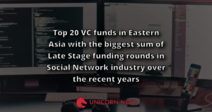Top 20 VC funds in Eastern Asia with the biggest sum of Late Stage funding rounds in Social Network industry over the recent years