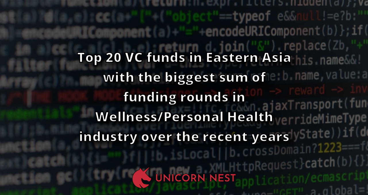 Top 20 VC funds in Eastern Asia with the biggest sum of funding rounds in Wellness/Personal Health industry over the recent years