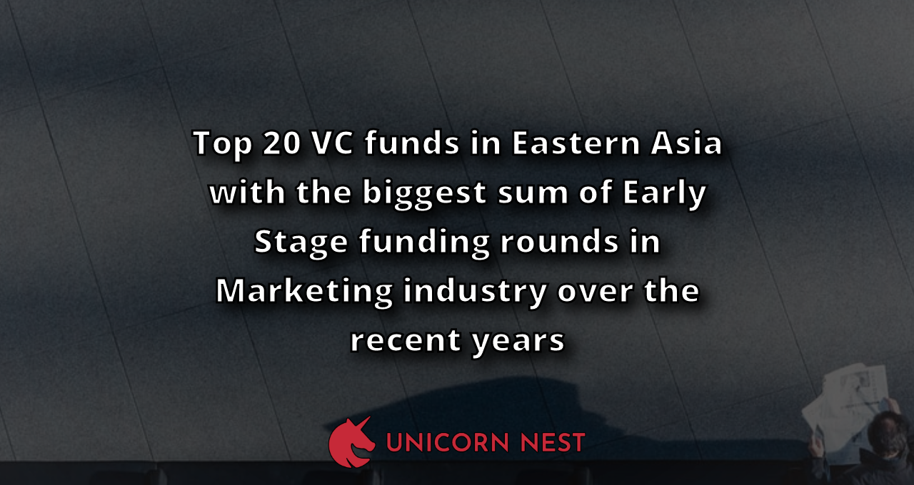Top 20 VC funds in Eastern Asia with the biggest sum of Early Stage funding rounds in Marketing industry over the recent years