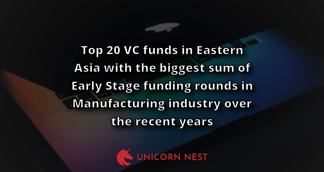 Top 20 VC funds in Eastern Asia with the biggest sum of Early Stage funding rounds in Manufacturing industry over the recent years