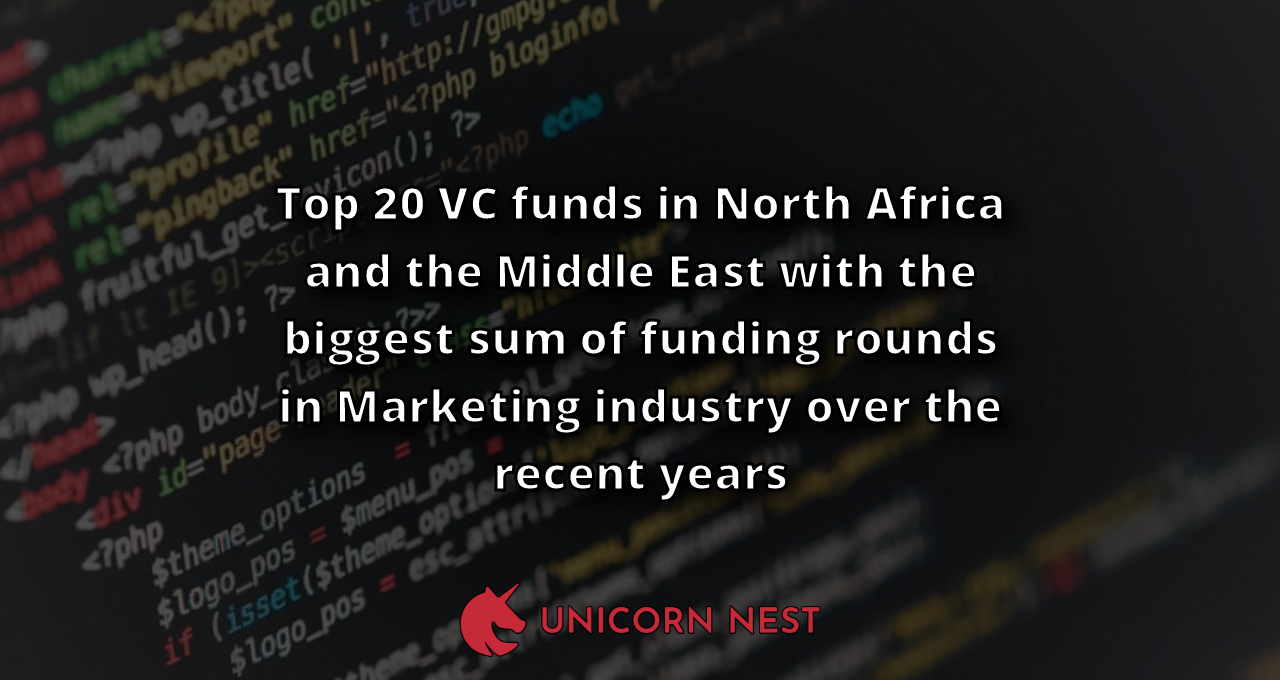 Top 20 VC funds in North Africa and the Middle East with the biggest sum of funding rounds in Marketing industry over the recent years