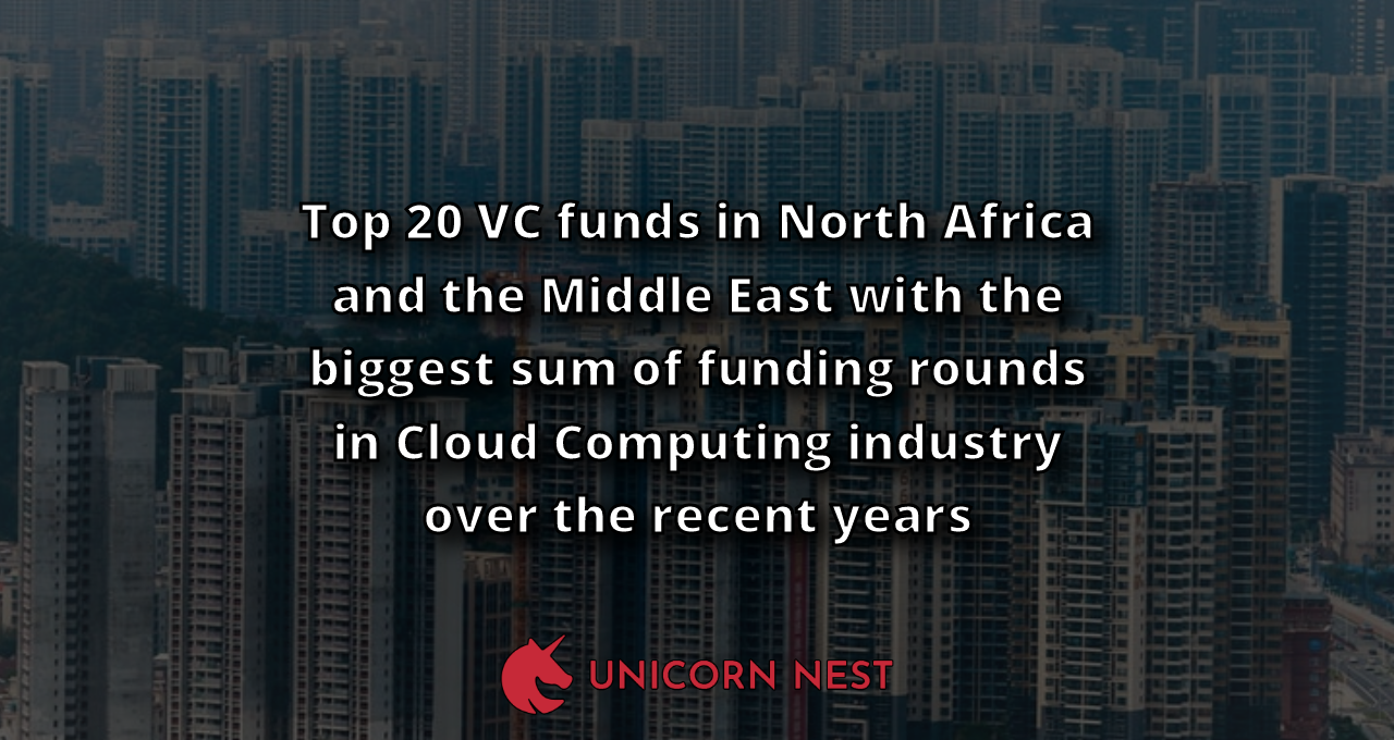 Top 20 VC funds in North Africa and the Middle East with the biggest sum of funding rounds in Cloud Computing industry over the recent years