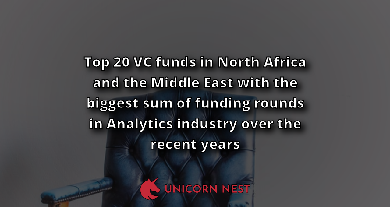 Top 20 VC funds in North Africa and the Middle East with the biggest sum of funding rounds in Analytics industry over the recent years