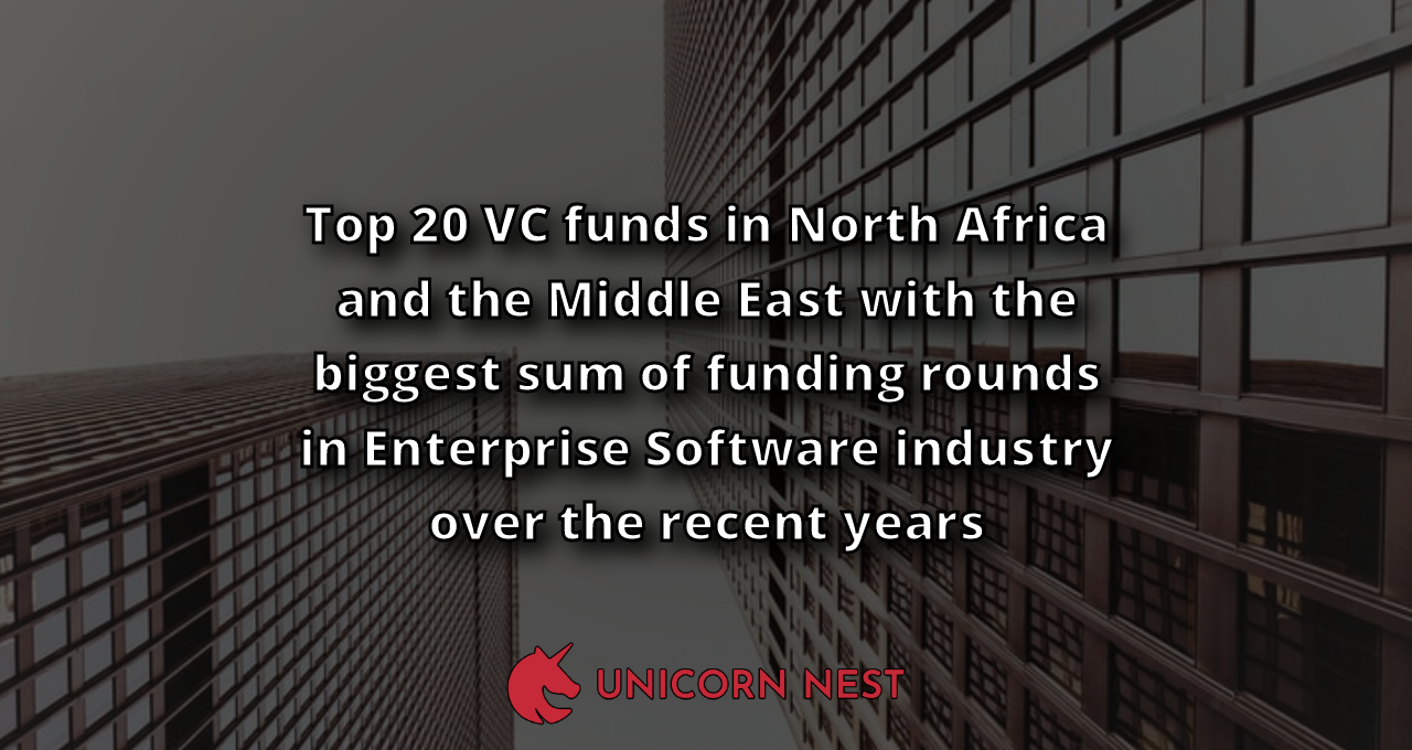Top 20 VC funds in North Africa and the Middle East with the biggest sum of funding rounds in Enterprise Software industry over the recent years