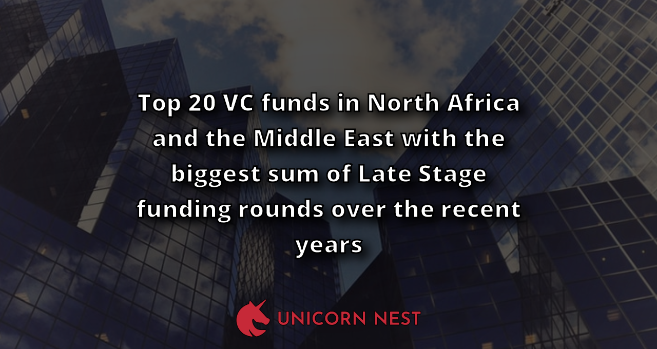 Top 20 VC funds in North Africa and the Middle East with the biggest sum of Late Stage funding rounds over the recent years