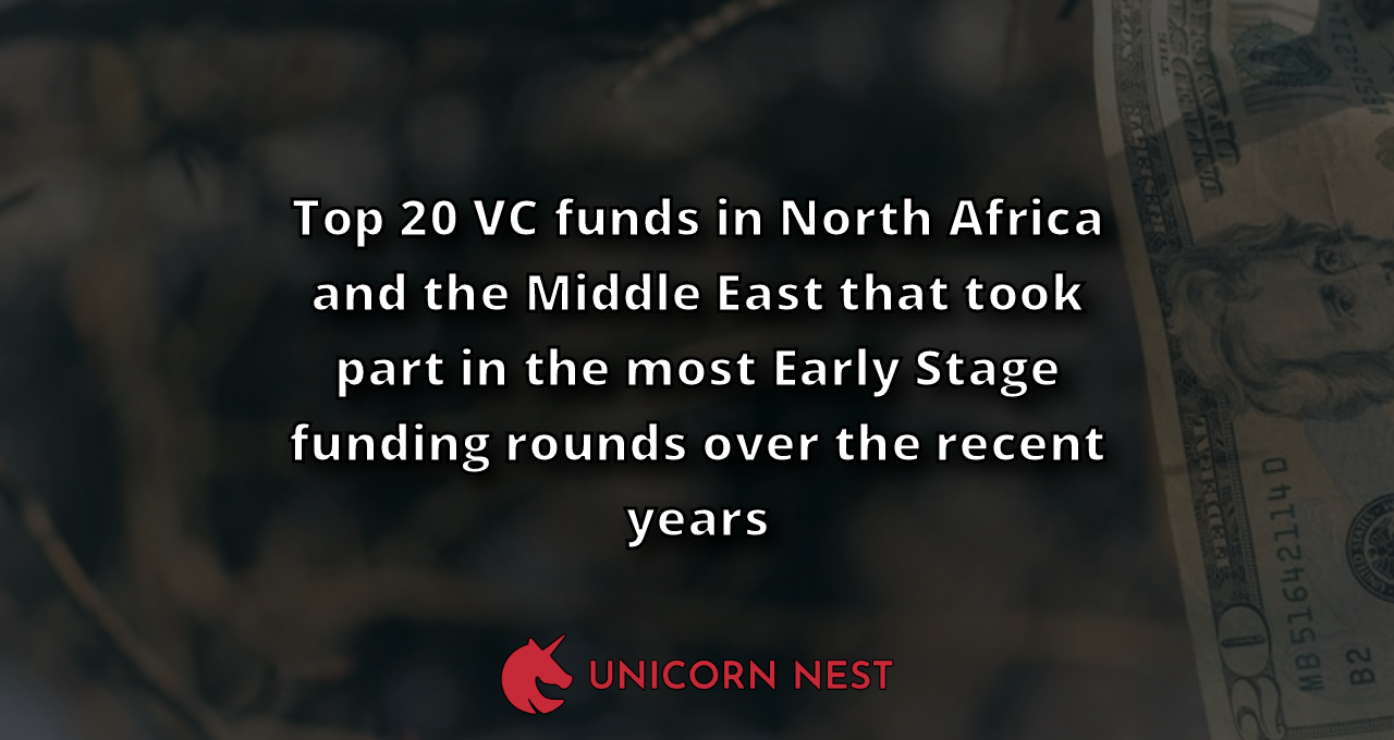 Top 20 VC funds in North Africa and the Middle East that took part in the most Early Stage funding rounds over the recent years