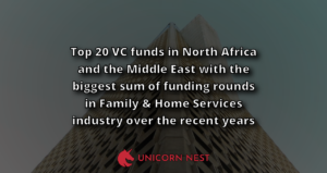 Top 20 VC funds in North Africa and the Middle East with the biggest sum of funding rounds in Family & Home Services industry over the recent years