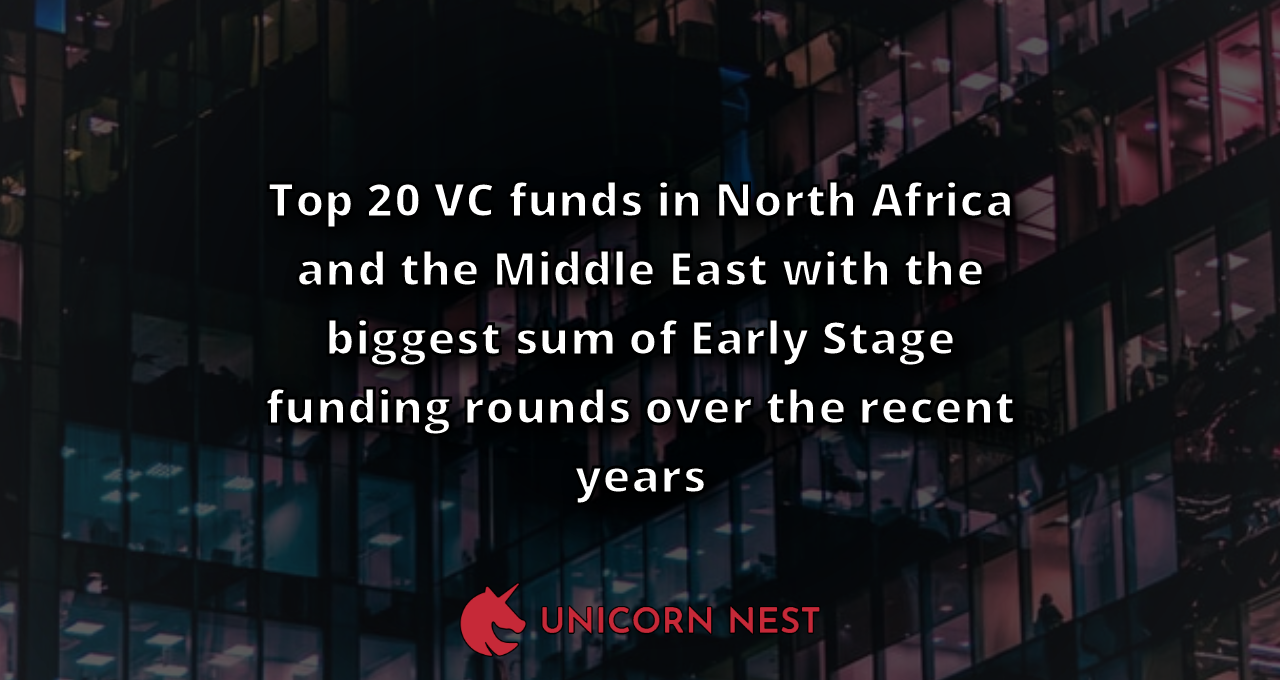 Top 20 VC funds in North Africa and the Middle East with the biggest sum of Early Stage funding rounds over the recent years