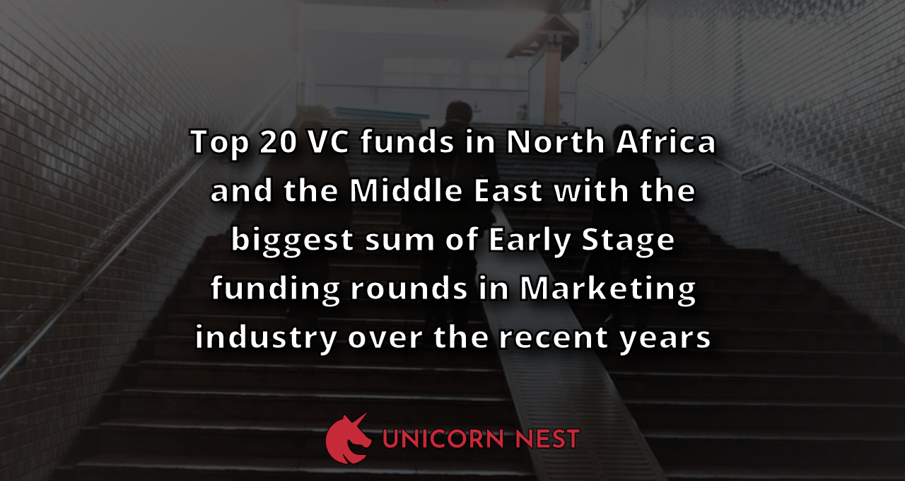 Top 20 VC funds in North Africa and the Middle East with the biggest sum of Early Stage funding rounds in Marketing industry over the recent years