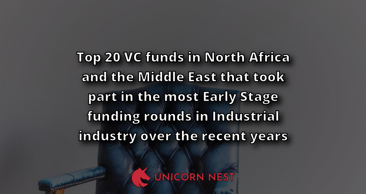 Top 20 VC funds in North Africa and the Middle East that took part in the most Early Stage funding rounds in Industrial industry over the recent years
