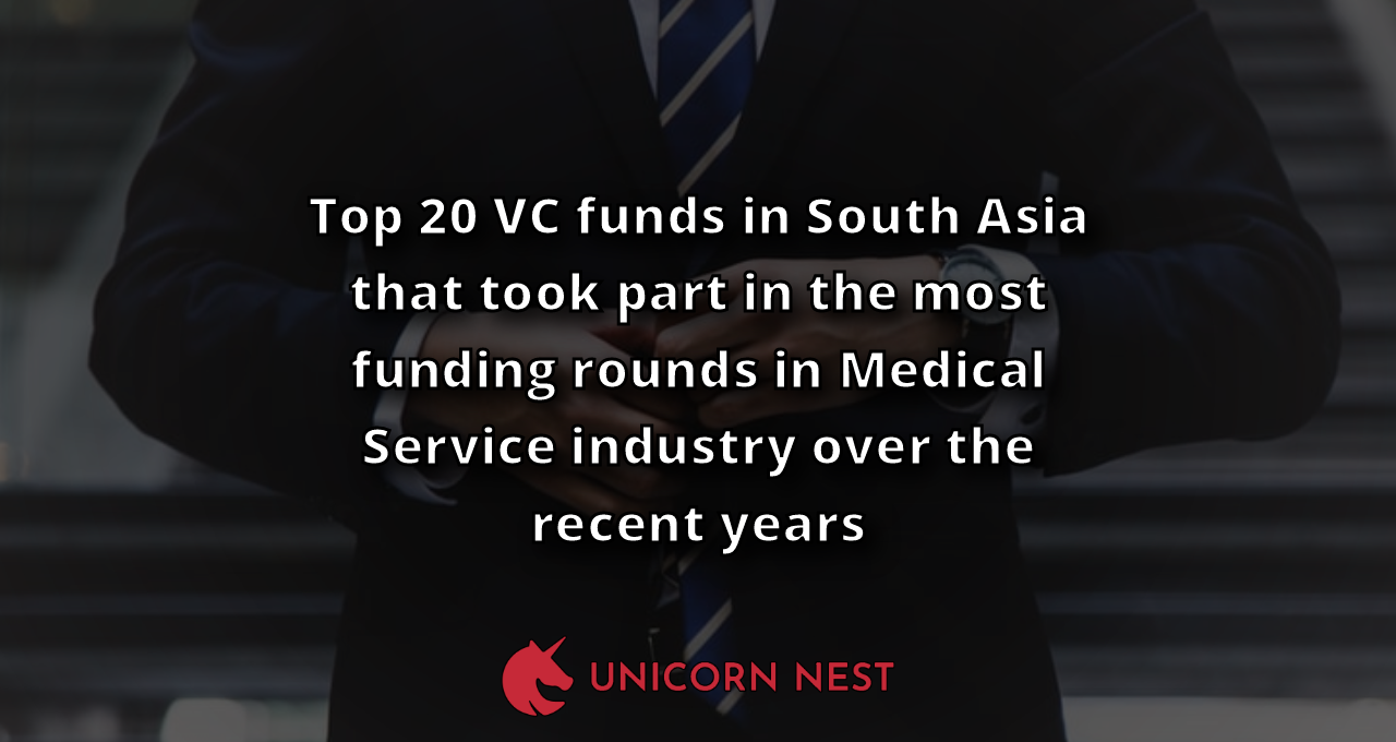 Top 20 VC funds in South Asia that took part in the most funding rounds in Medical Service industry over the recent years