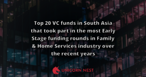 Top 20 VC funds in South Asia that took part in the most Early Stage funding rounds in Family & Home Services industry over the recent years