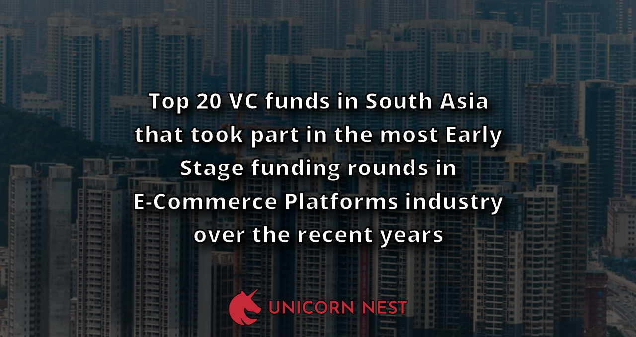 Top 20 VC funds in South Asia that took part in the most Early Stage funding rounds in E-Commerce Platforms industry over the recent years