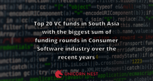 Top 20 VC funds in South Asia with the biggest sum of funding rounds in Consumer Software industry over the recent years