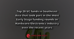 Top 20 VC funds in Southeast Asia that took part in the most Early Stage funding rounds in Hardware/Electronics industry over the recent years
