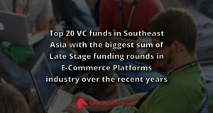 Top 20 VC funds in Southeast Asia with the biggest sum of Late Stage funding rounds in E-Commerce Platforms industry over the recent years