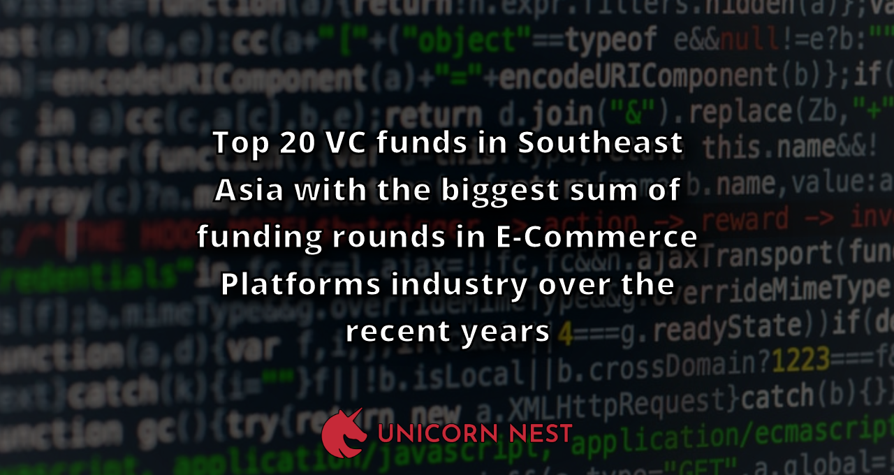 Top 20 VC funds in Southeast Asia with the biggest sum of funding rounds in E-Commerce Platforms industry over the recent years