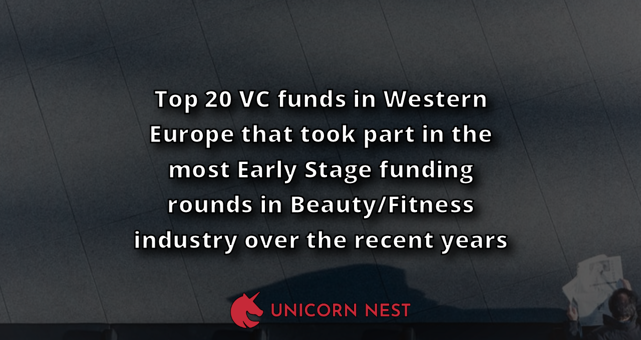 Top 20 VC funds in Western Europe that took part in the most Early Stage funding rounds in Beauty/Fitness industry over the recent years