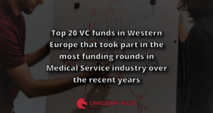 Top 20 VC funds in Western Europe that took part in the most funding rounds in Medical Service industry over the recent years