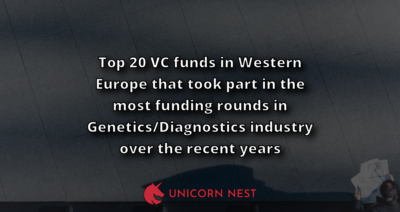 Top 20 VC funds in Western Europe that took part in the most funding rounds in Genetics/Diagnostics industry over the recent years