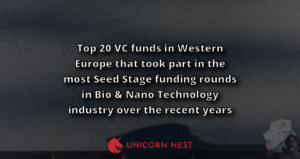 Top 20 VC funds in Western Europe that took part in the most Seed Stage funding rounds in Bio & Nano Technology industry over the recent years