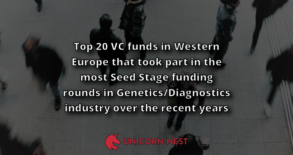 Top 20 VC funds in Western Europe that took part in the most Seed Stage funding rounds in Genetics/Diagnostics industry over the recent years