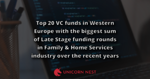 Top 20 VC funds in Western Europe with the biggest sum of Late Stage funding rounds in Family & Home Services industry over the recent years