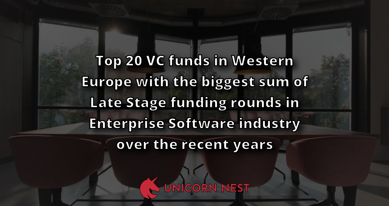 Top 20 VC funds in Western Europe with the biggest sum of Late Stage funding rounds in Enterprise Software industry over the recent years