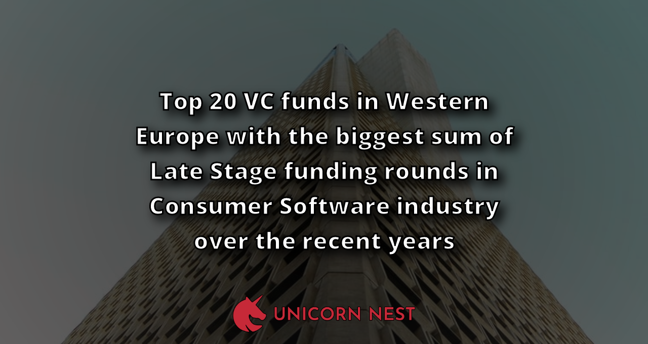 Top 20 VC funds in Western Europe with the biggest sum of Late Stage funding rounds in Consumer Software industry over the recent years