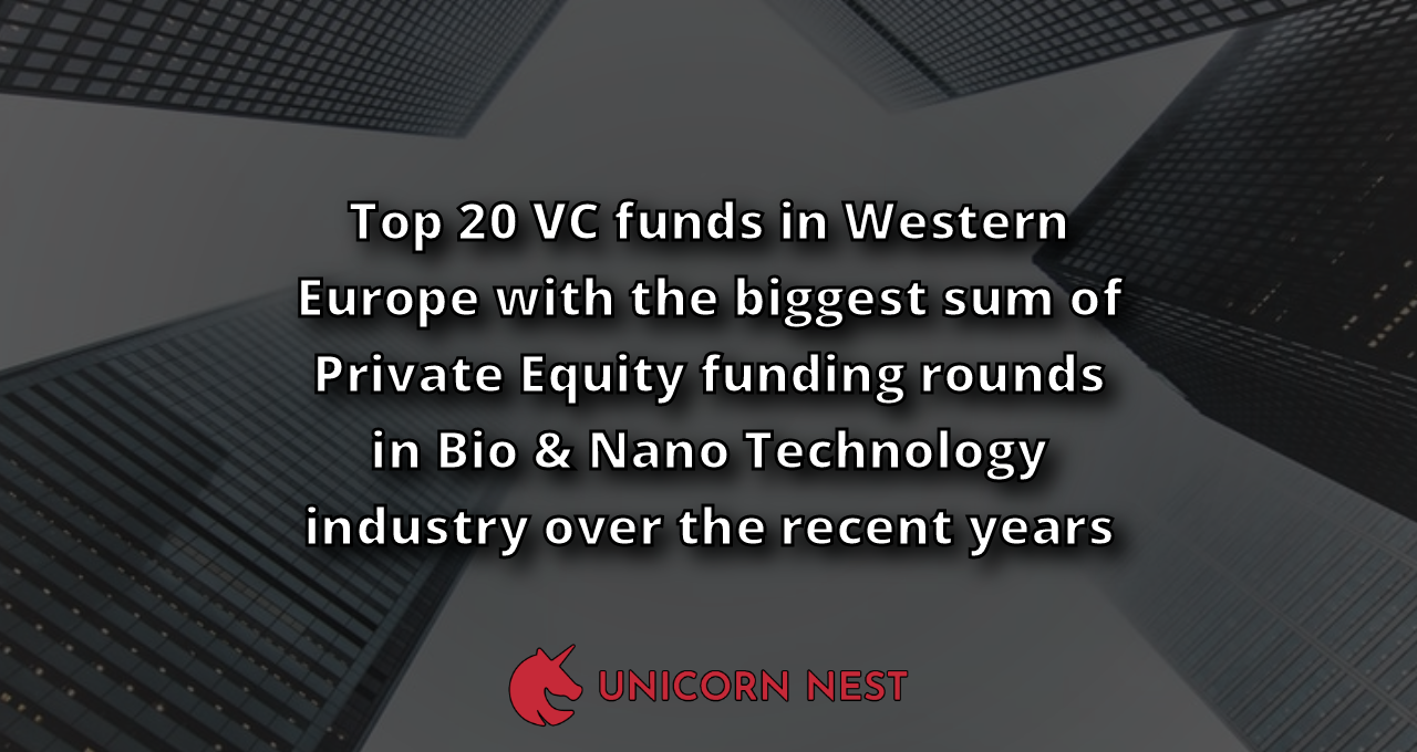 Top 20 VC funds in Western Europe with the biggest sum of Private Equity funding rounds in Bio & Nano Technology industry over the recent years