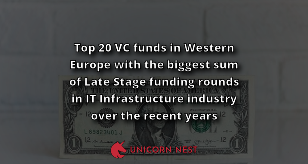 Top 20 VC funds in Western Europe with the biggest sum of Late Stage funding rounds in IT Infrastructure industry over the recent years