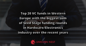 Top 20 VC funds in Western Europe with the biggest sum of Seed Stage funding rounds in Hardware/Electronics industry over the recent years