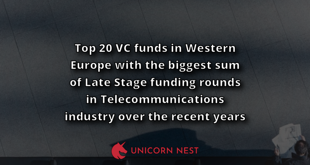 Top 20 VC funds in Western Europe with the biggest sum of Late Stage funding rounds in Telecommunications industry over the recent years