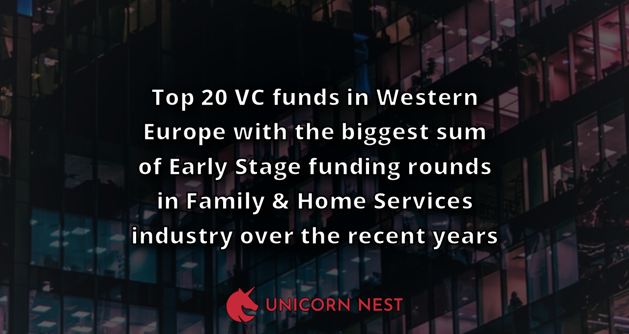 Top 20 VC funds in Western Europe with the biggest sum of Early Stage funding rounds in Family & Home Services industry over the recent years