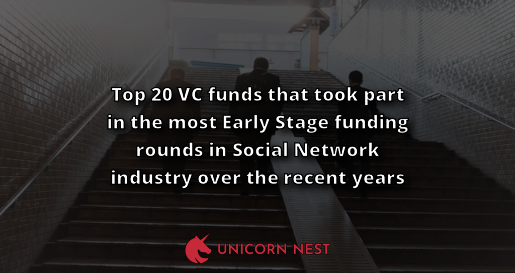 Top 20 VC funds that took part in the most Early Stage funding rounds in Social Network industry over the recent years
