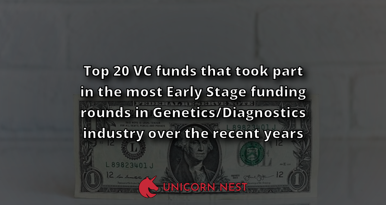 Top 20 VC funds that took part in the most Early Stage funding rounds in Genetics/Diagnostics industry over the recent years