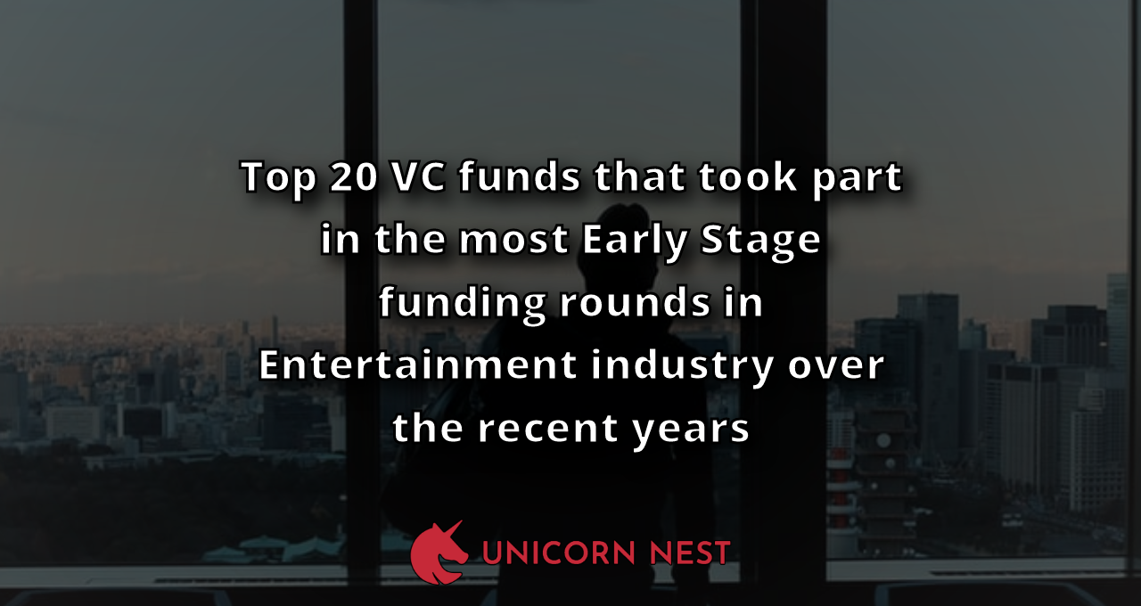 Top 20 VC funds that took part in the most Early Stage funding rounds in Entertainment industry over the recent years