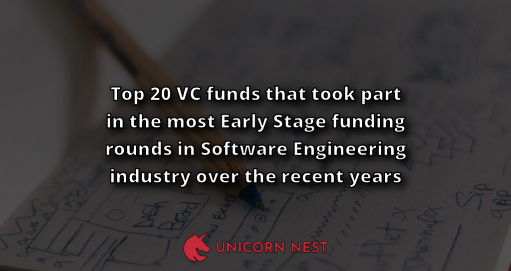 Top 20 VC funds that took part in the most Early Stage funding rounds in Software Engineering industry over the recent years